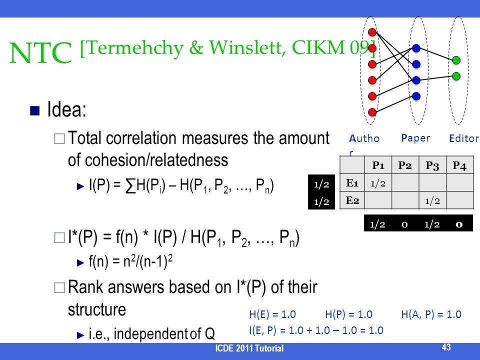 NTC [Termehchy & Winslett, CIKM 09] Idea: Total correlation measures the amount of cohesion/relatedness I(P) = H(P i ) – H(P 1, P 2, …, P n ) I*(P) =