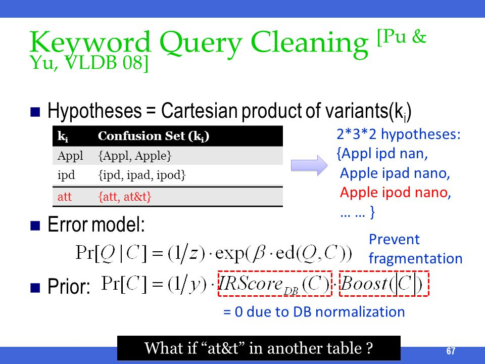 Keyword Query Cleaning [Pu & Yu, VLDB 08] Hypotheses = Cartesian product of variants(k i ) Error model: Prior: ICDE 2011 Tutorial 67 kiki Confusion Se