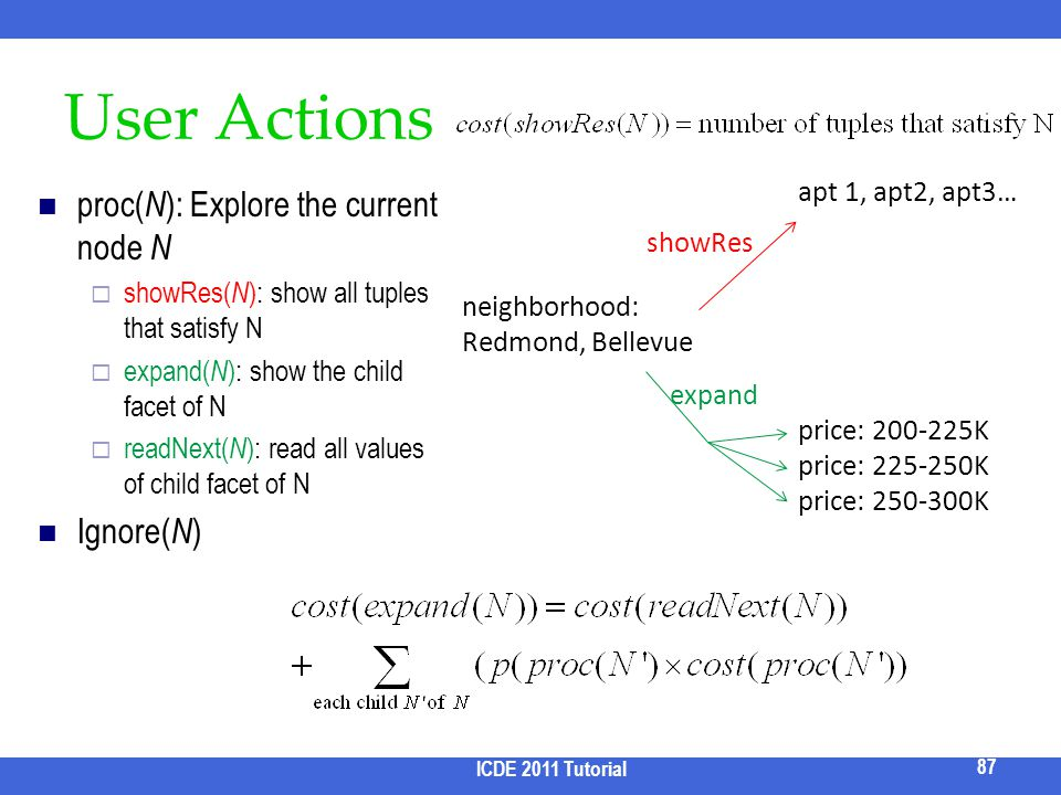 User Actions proc( N ): Explore the current node N showRes( N ): show all tuples that satisfy N expand( N ): show the child facet of N readNext( N ):