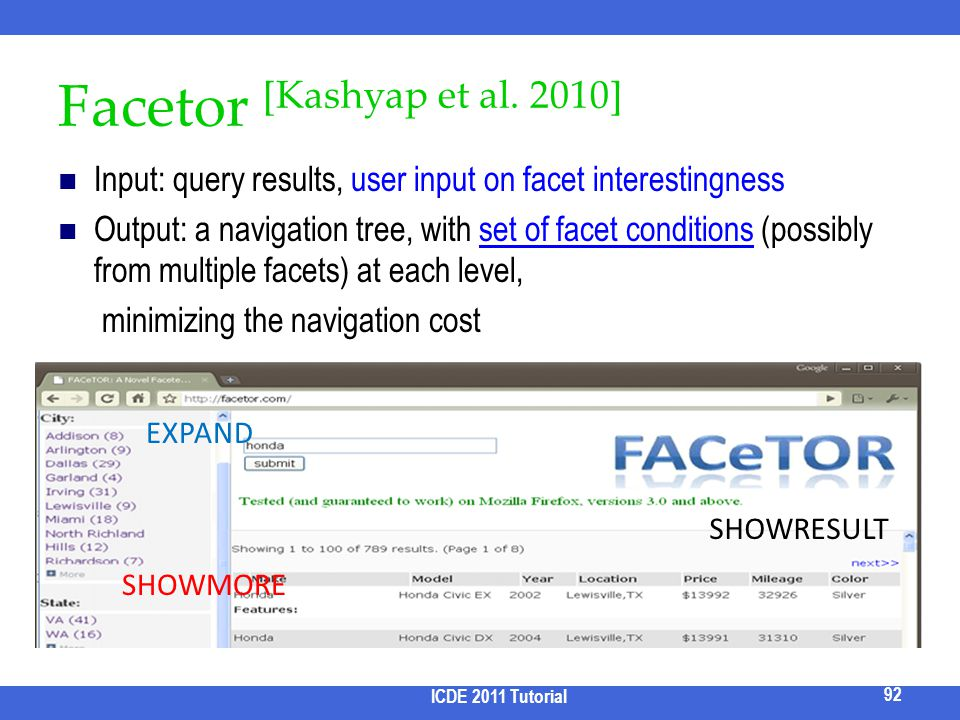 Facetor [Kashyap et al. 2010] Input: query results, user input on facet interestingness Output: a navigation tree, with set of facet conditions (possi