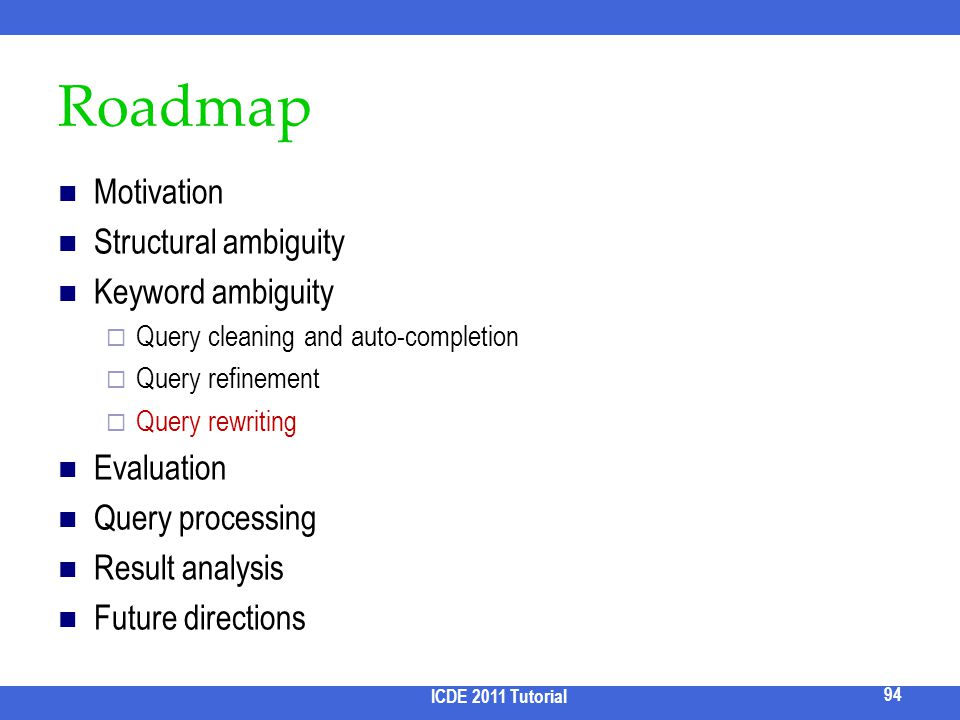 Roadmap Motivation Structural ambiguity Keyword ambiguity Query cleaning and auto-completion Query refinement Query rewriting Evaluation Query process
