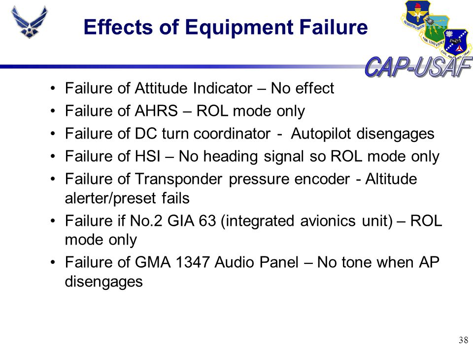 38 Effects of Equipment Failure Failure of Attitude Indicator – No effect Failure of AHRS – ROL mode only Failure of DC turn coordinator - Autopilot d