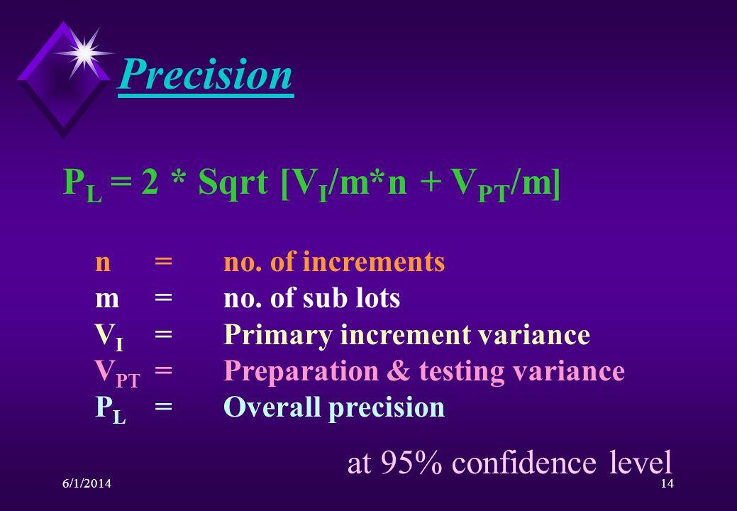 6/1/201414 Precision P L = 2 * Sqrt [V I /m*n + V PT /m] n = no.