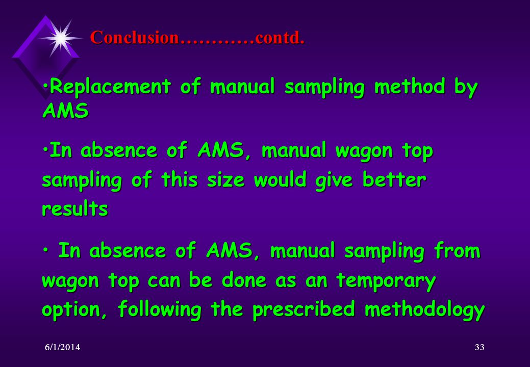 6/1/201433 Replacement of manual sampling method by AMSReplacement of manual sampling method by AMS In absence of AMS, manual wagon top sampling of this size would give better resultsIn absence of AMS, manual wagon top sampling of this size would give better results In absence of AMS, manual sampling from wagon top can be done as an temporary option, following the prescribed methodology In absence of AMS, manual sampling from wagon top can be done as an temporary option, following the prescribed methodology Conclusion…………contd.