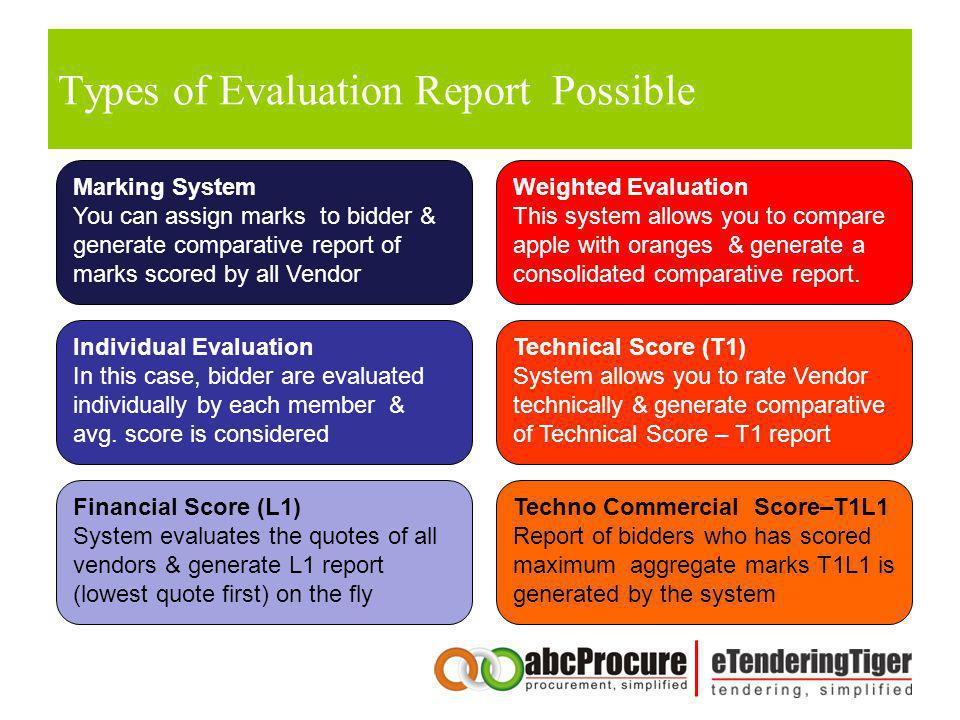 Types of Evaluation Report Possible Marking System You can assign marks to bidder & generate comparative report of marks scored by all Vendor Weighted