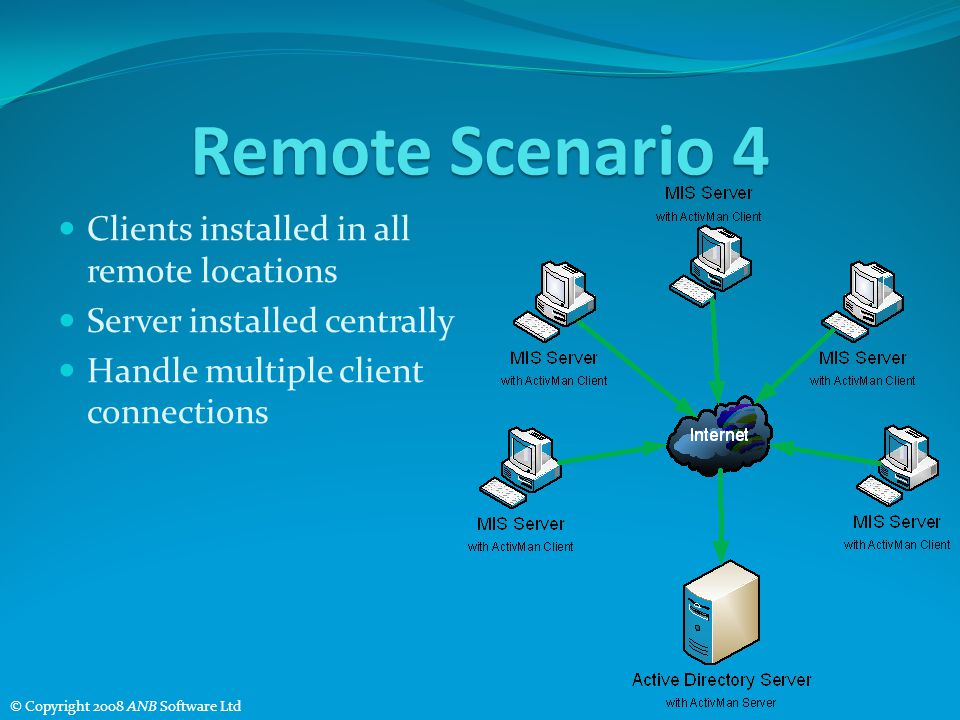 Remote Scenario 4 Clients installed in all remote locations Server installed centrally Handle multiple client connections © Copyright 2008 ANB Software Ltd