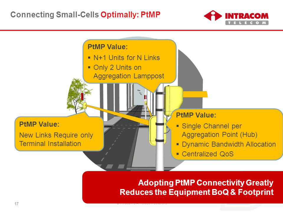 © Intracom S.A. Telecom Solutions 17 Connecting Small-Cells Optimally: PtMP Adopting PtMP Connectivity Greatly Reduces the Equipment BoQ & Footprint P