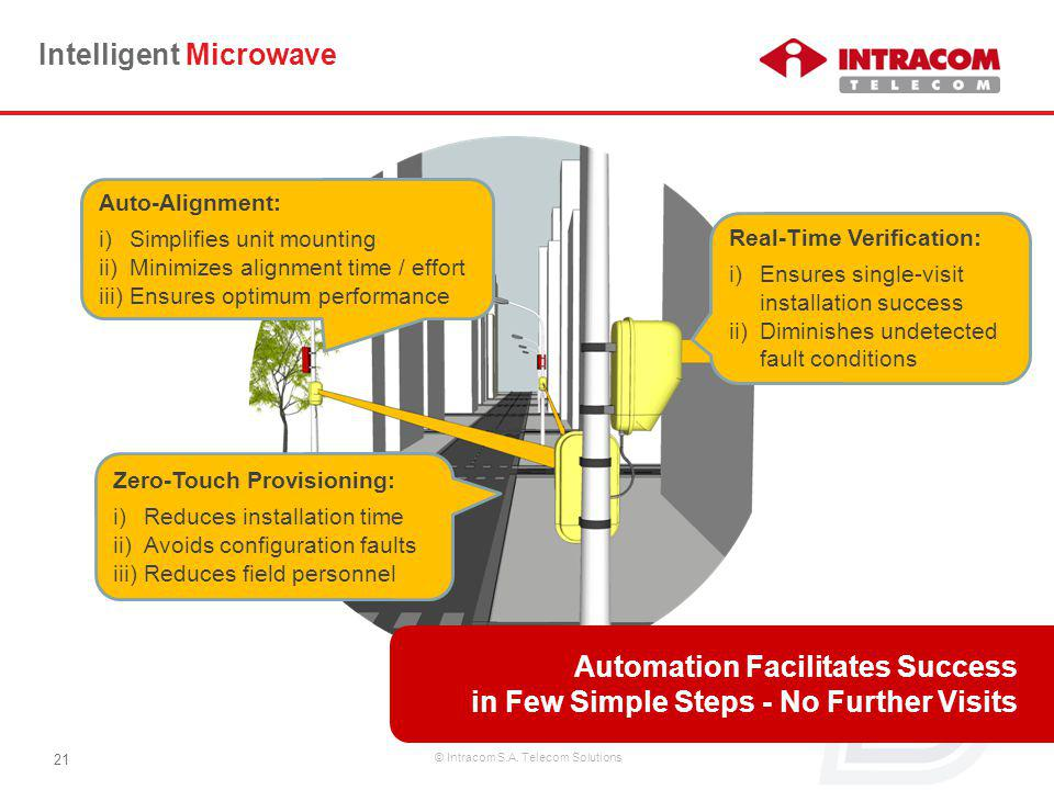 © Intracom S.A. Telecom Solutions 21 Intelligent Microwave Auto-Alignment: i) Simplifies unit mounting ii)Minimizes alignment time / effort iii)Ensure