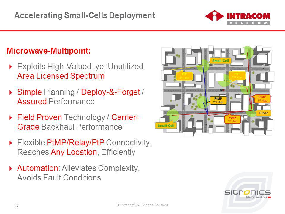 © Intracom S.A. Telecom Solutions 22 Accelerating Small-Cells Deployment Microwave-Multipoint: Exploits High-Valued, yet Unutilized Area Licensed Spec