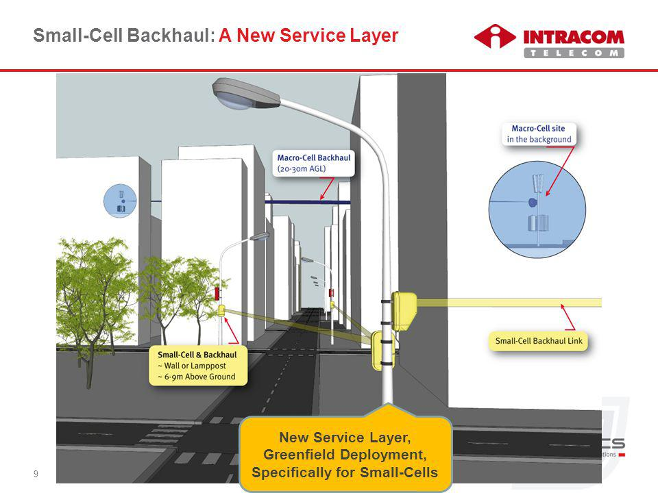© Intracom S.A. Telecom Solutions 9 Small-Cell Backhaul: A New Service Layer New Service Layer, Greenfield Deployment, Specifically for Small-Cells