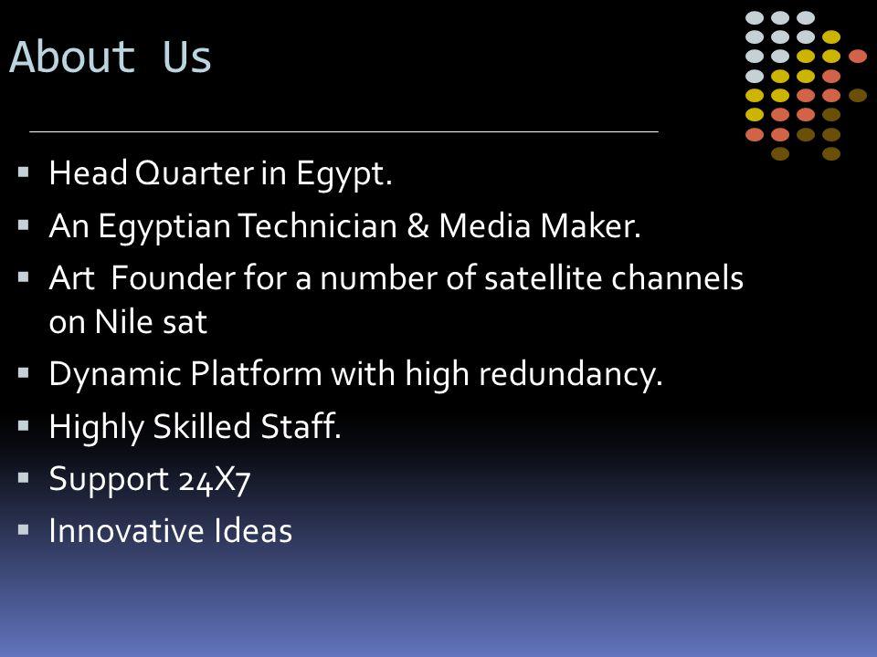 Online Voting Results Sample ContestantKeyword Votes% Ahmed31 1209911.34% Wael24 3089928.97% Mustafa27 2467323.13% Kamel42 3900136.56% Total 106672100.00%