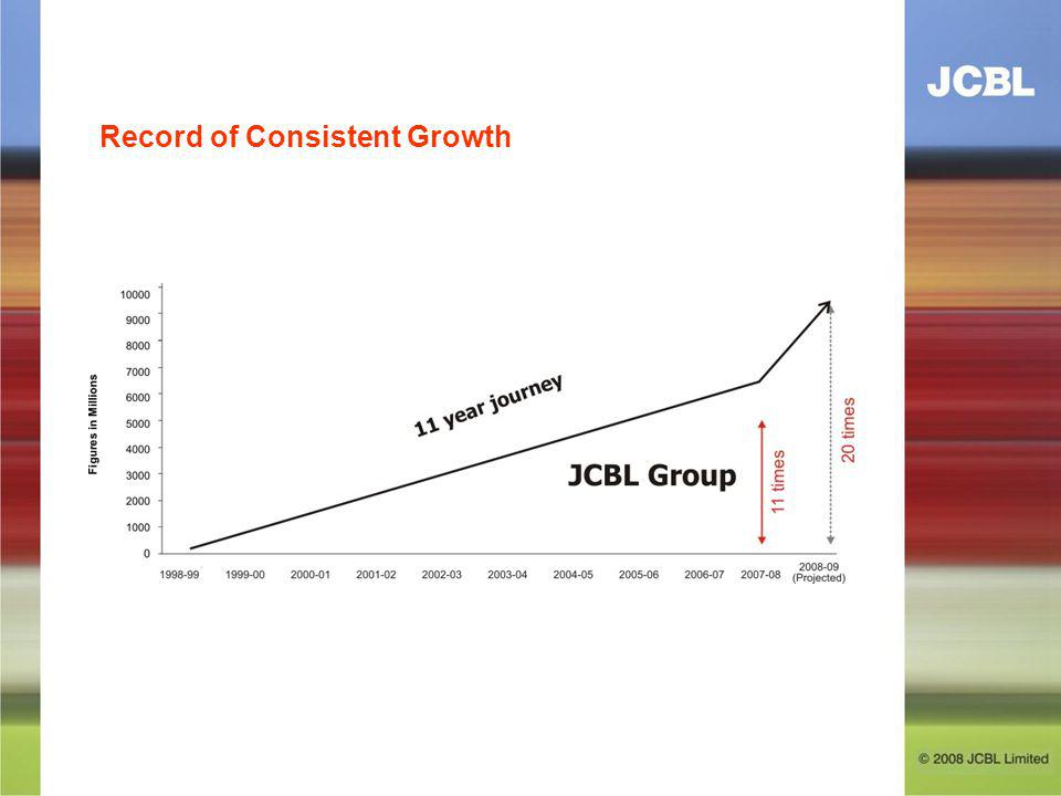 Record of Consistent Growth