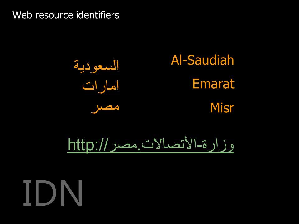 IDN Al-Saudiah Emarat Misr السعودية امارات مصر Web resource identifiers http://وزارة-الأتصالات.مصر
