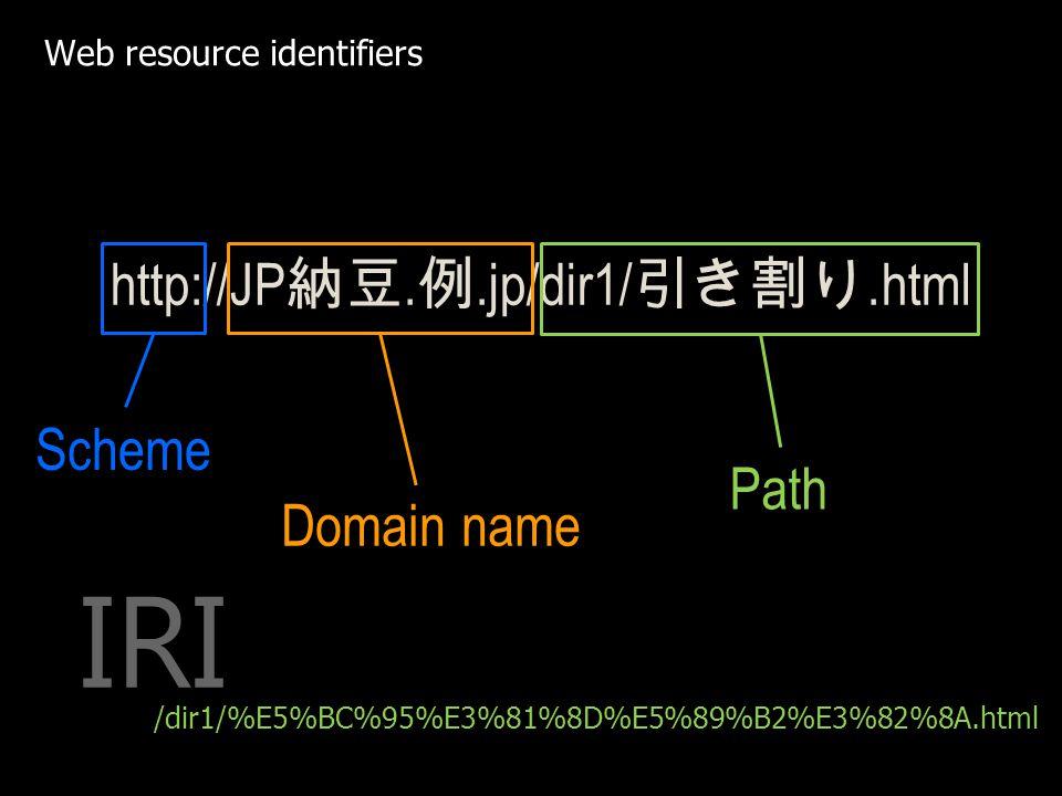 http://JP..jp/dir1/.html Scheme Domain name Path /dir1/%E5%BC%95%E3%81%8D%E5%89%B2%E3%82%8A.html IRI Web resource identifiers