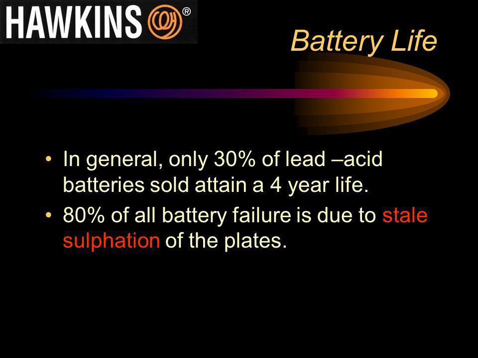 Battery Life In general, only 30% of lead –acid batteries sold attain a 4 year life. 80% of all battery failure is due to stale sulphation of the plat