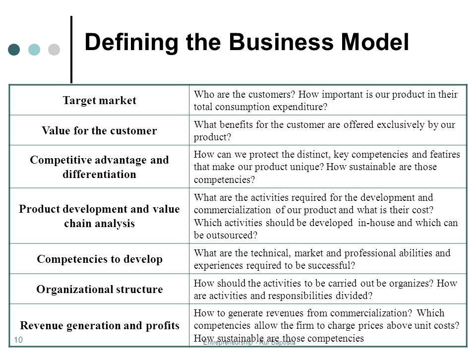 Entrepreneurship - Rui Baptista 10 Defining the Business Model Target market Who are the customers? How important is our product in their total consum