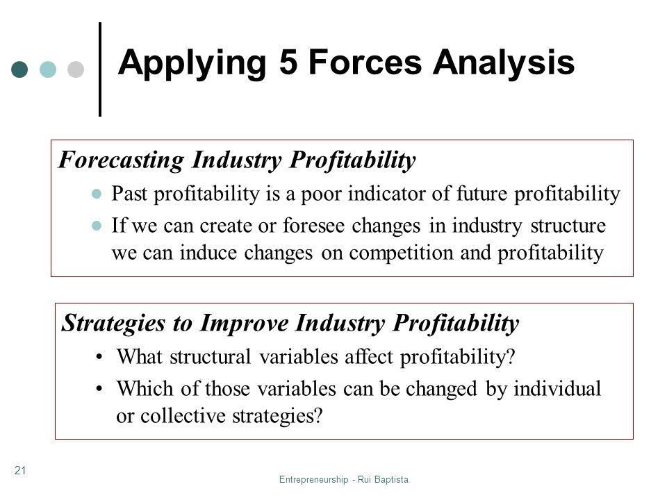 Entrepreneurship - Rui Baptista 21 Forecasting Industry Profitability Past profitability is a poor indicator of future profitability If we can create