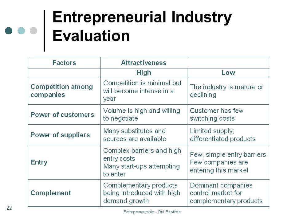 Entrepreneurship - Rui Baptista 22 Entrepreneurial Industry Evaluation