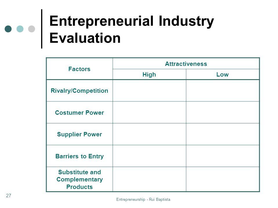 Entrepreneurship - Rui Baptista 27 Entrepreneurial Industry Evaluation Factors Attractiveness HighLow Rivalry/Competition Costumer Power Supplier Powe