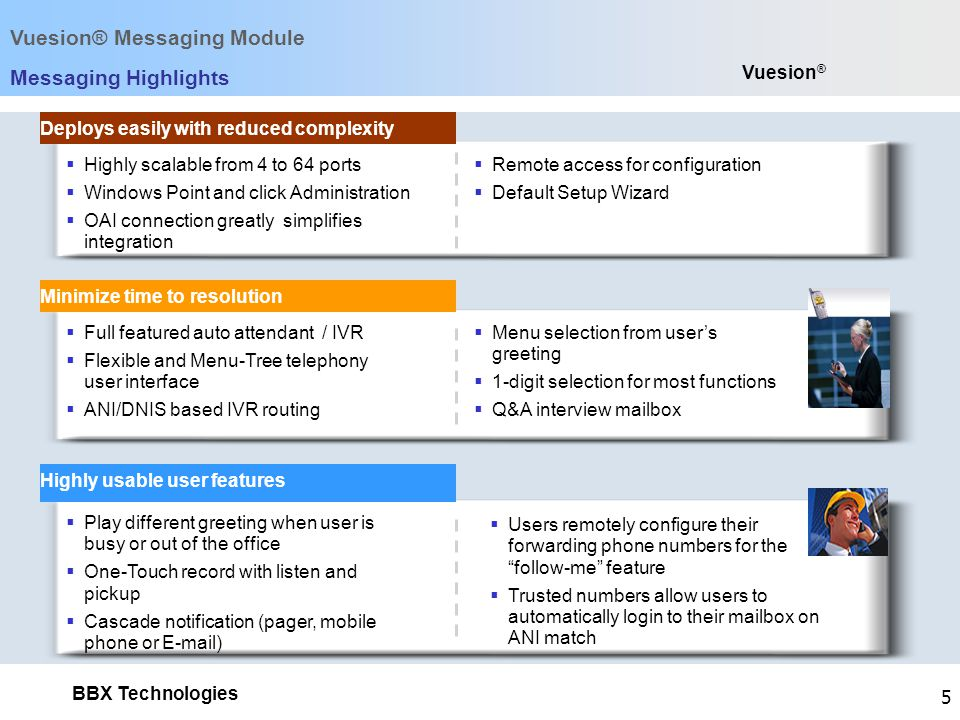 BBX Technologies 5 Vuesion ® Messaging Highlights Vuesion® Messaging Module Highly scalable from 4 to 64 ports Windows Point and click Administration