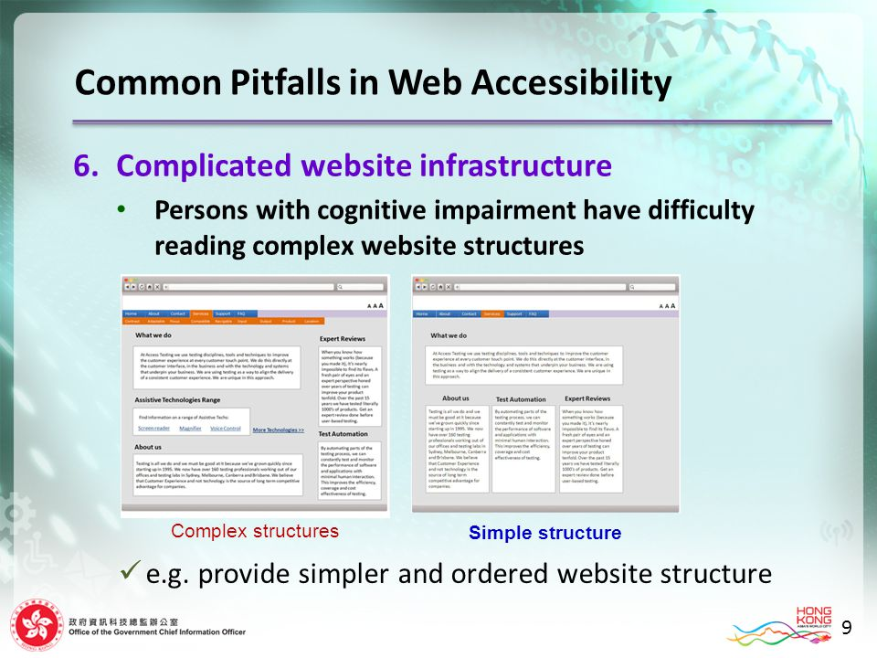 9 6.Complicated website infrastructure Persons with cognitive impairment have difficulty reading complex website structures e.g.
