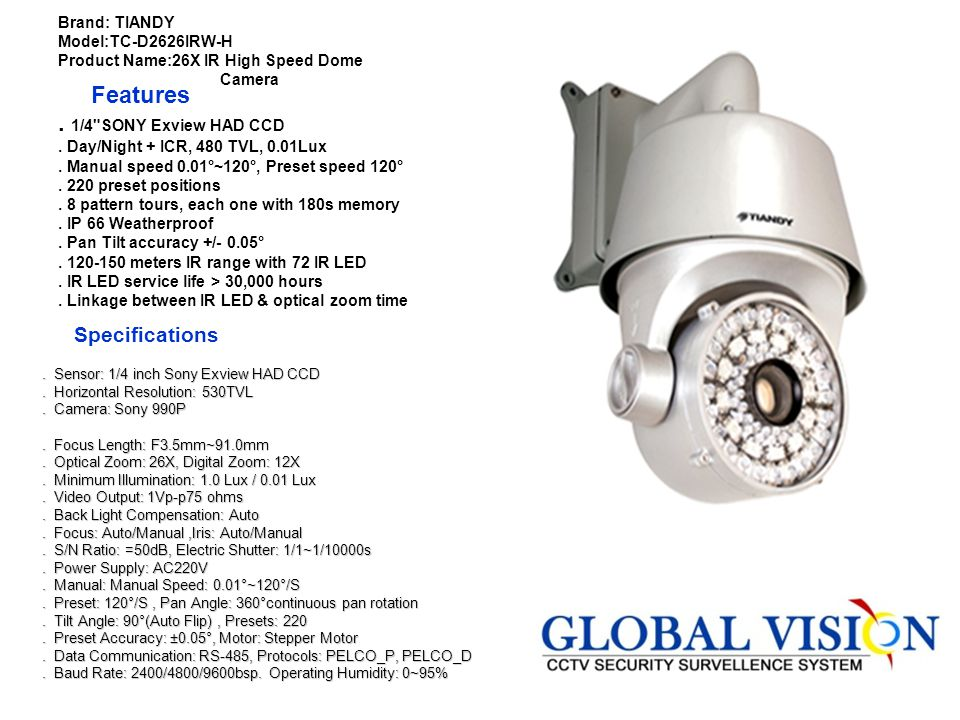 Features.Image Sensor : 1/4 Sony CCD. Horizontal Resolution : 420TV Lines.