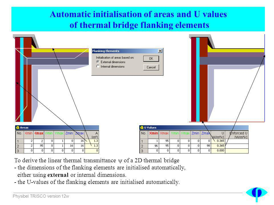 Physibel TRISCO version 12w Automatic initialisation of areas and U values of thermal bridge flanking elements To derive the linear thermal transmitta