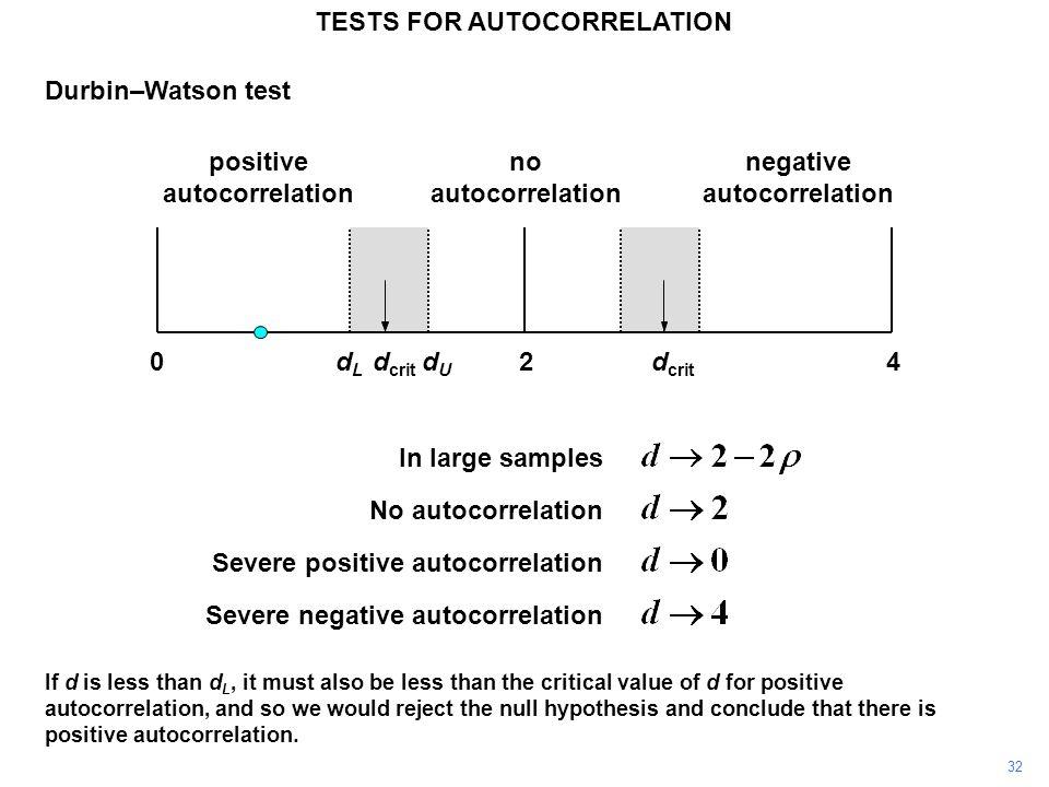 32 240dLdL dUdU d crit positive autocorrelation negative autocorrelation no autocorrelation d crit TESTS FOR AUTOCORRELATION Durbin–Watson test In lar