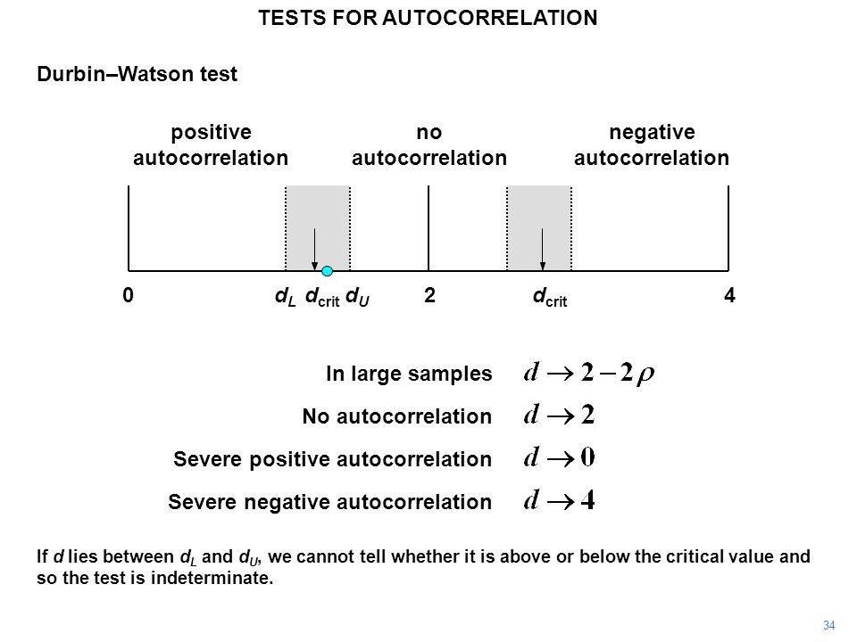 34 240dLdL dUdU d crit positive autocorrelation negative autocorrelation no autocorrelation d crit TESTS FOR AUTOCORRELATION Durbin–Watson test In lar