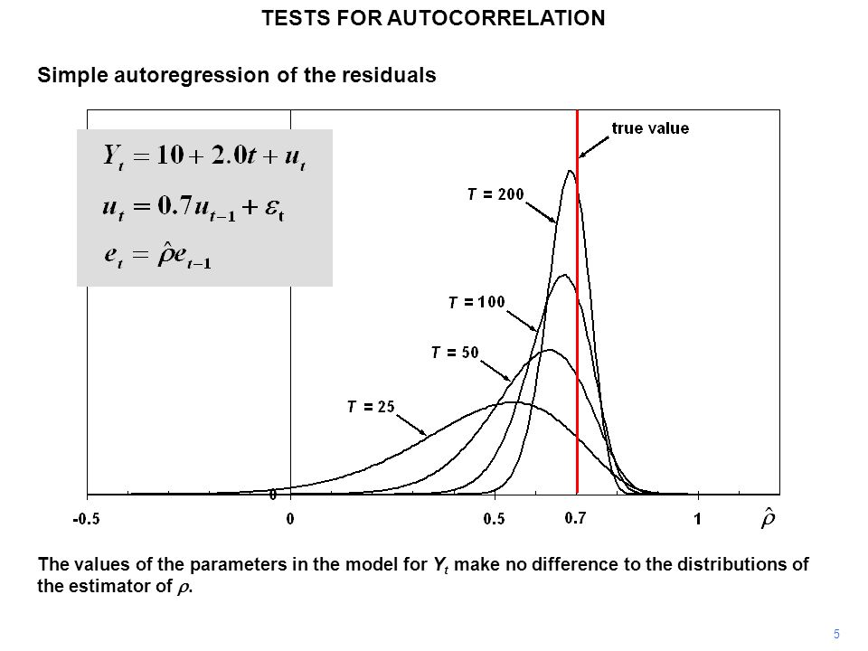 5 TESTS FOR AUTOCORRELATION Simple autoregression of the residuals The values of the parameters in the model for Y t make no difference to the distributions of the estimator of.