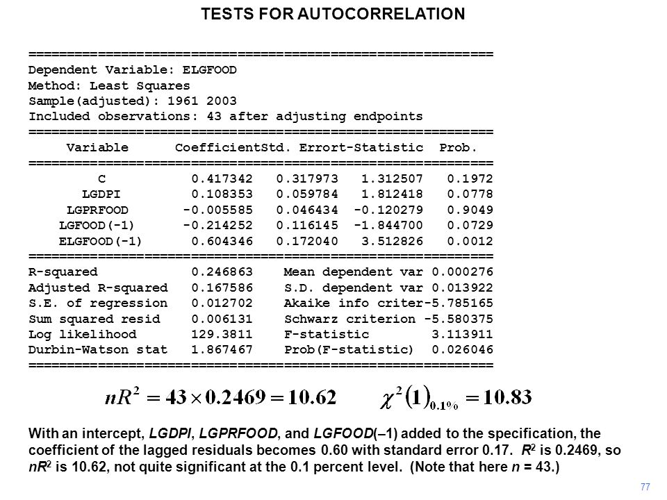 77 With an intercept, LGDPI, LGPRFOOD, and LGFOOD(–1) added to the specification, the coefficient of the lagged residuals becomes 0.60 with standard error 0.17.