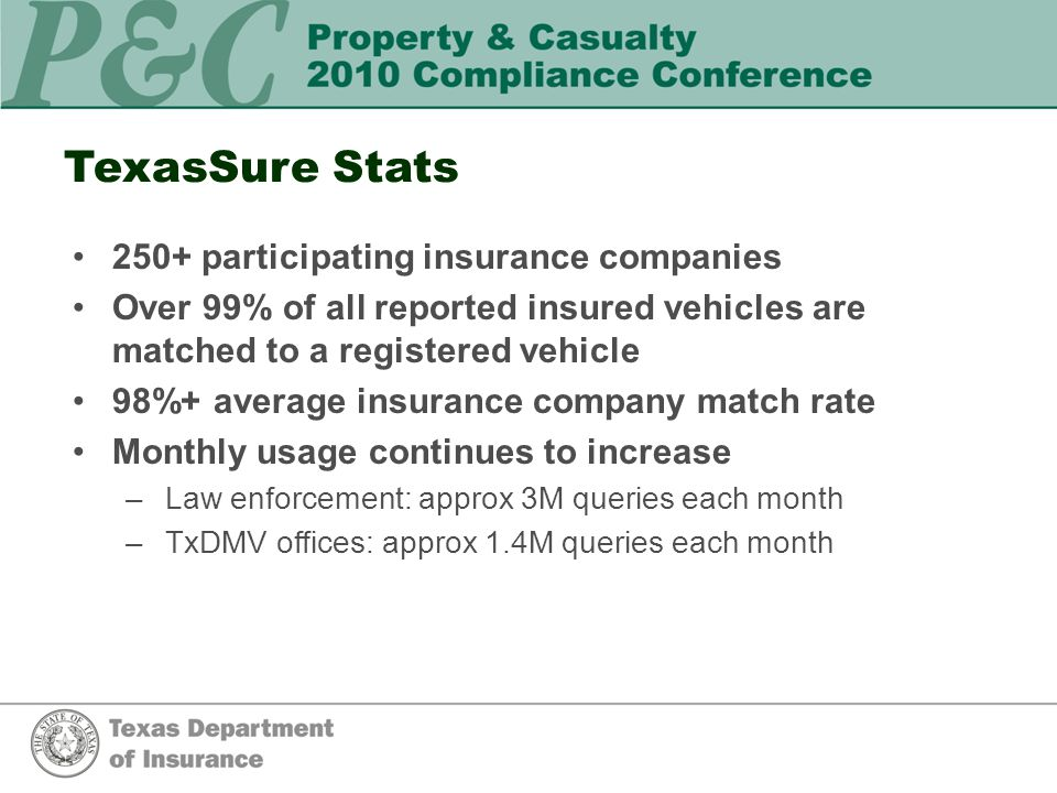 TexasSure Stats 250+ participating insurance companies Over 99% of all reported insured vehicles are matched to a registered vehicle 98%+ average insurance company match rate Monthly usage continues to increase –Law enforcement: approx 3M queries each month –TxDMV offices: approx 1.4M queries each month