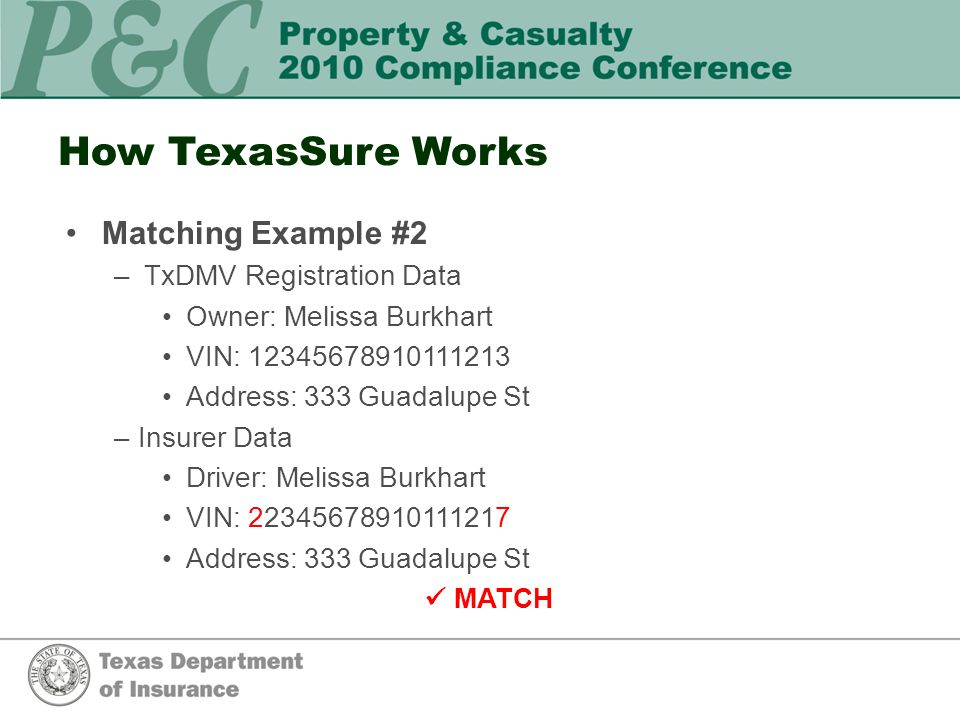 How TexasSure Works Matching Example #2 –TxDMV Registration Data Owner: Melissa Burkhart VIN: 12345678910111213 Address: 333 Guadalupe St –Insurer Data Driver: Melissa Burkhart VIN: 22345678910111217 Address: 333 Guadalupe St MATCH