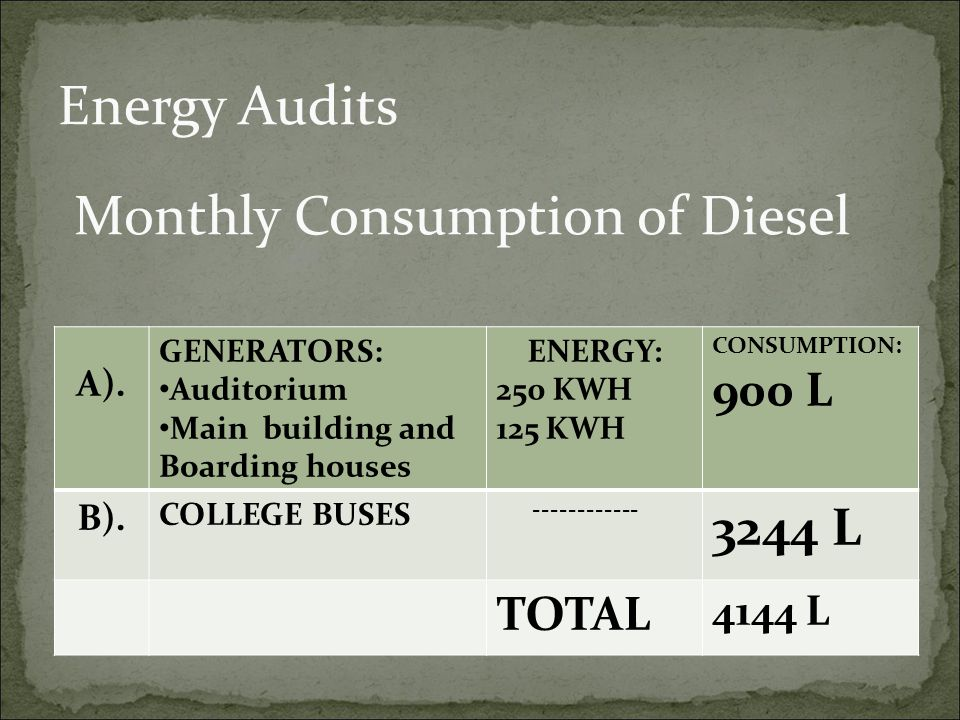 A). GENERATORS: Auditorium Main building and Boarding houses ENERGY: 250 KWH 125 KWH CONSUMPTION: 900 L B). COLLEGE BUSES ------------ 3244 L TOTAL 41