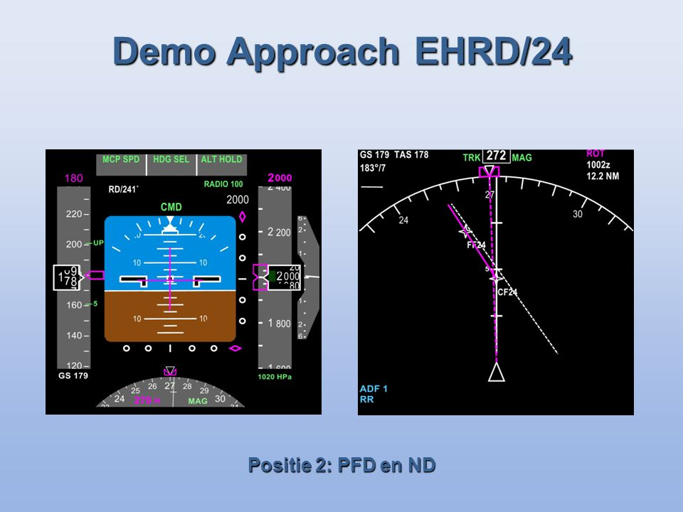 Demo Approach EHRD/24 Positie 2: PFD en ND
