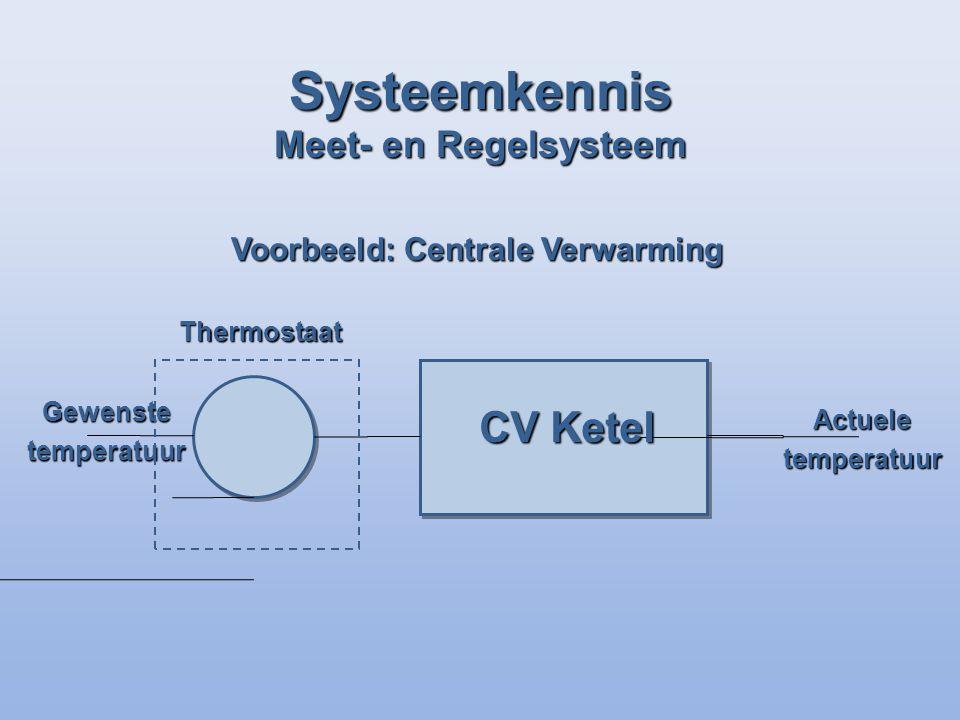 CV Ketel Gewenstetemperatuur Actueletemperatuur Voorbeeld: Centrale Verwarming Thermostaat