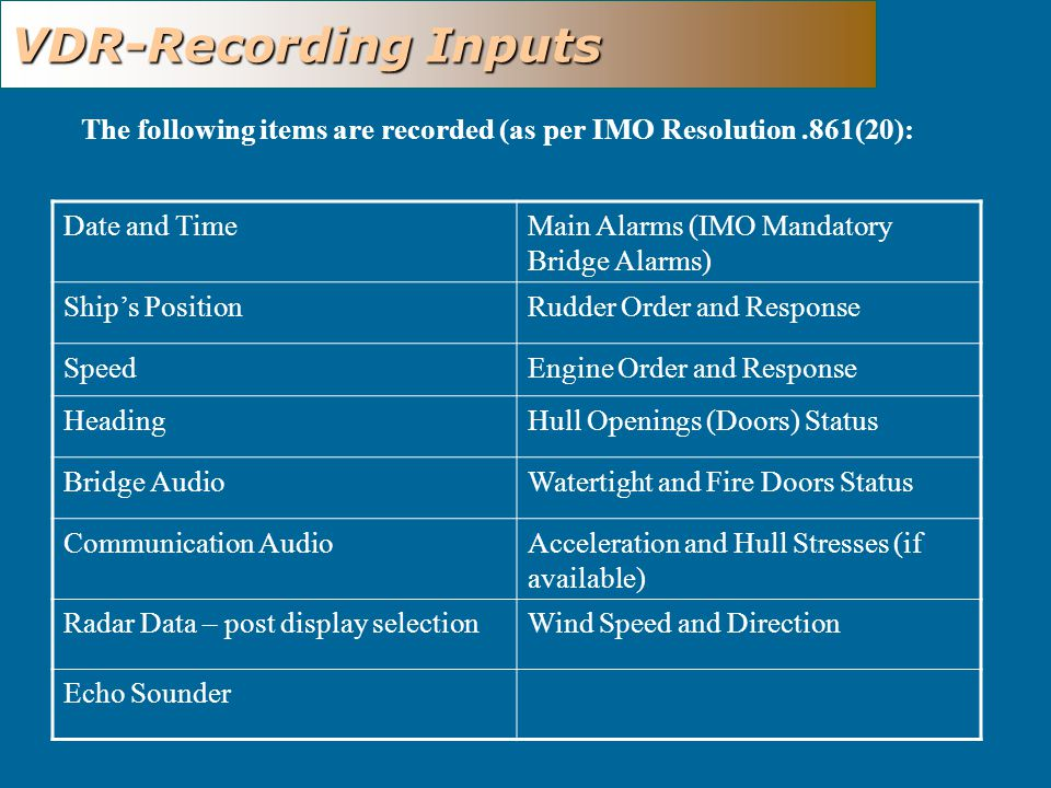 VDR-Recording Inputs The following items are recorded (as per IMO Resolution.861(20): Date and TimeMain Alarms (IMO Mandatory Bridge Alarms) Ships PositionRudder Order and Response SpeedEngine Order and Response HeadingHull Openings (Doors) Status Bridge AudioWatertight and Fire Doors Status Communication AudioAcceleration and Hull Stresses (if available) Radar Data – post display selectionWind Speed and Direction Echo Sounder