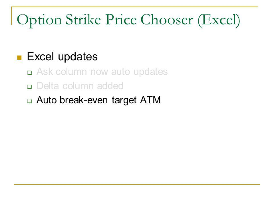 Excel updates Ask column now auto updates Delta column added Auto break-even target ATM