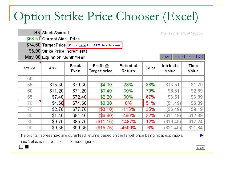Option Strike Price Chooser (Excel)