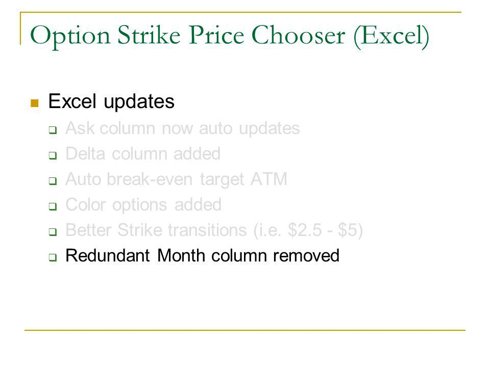 Excel updates Ask column now auto updates Delta column added Auto break-even target ATM Color options added Better Strike transitions (i.e.