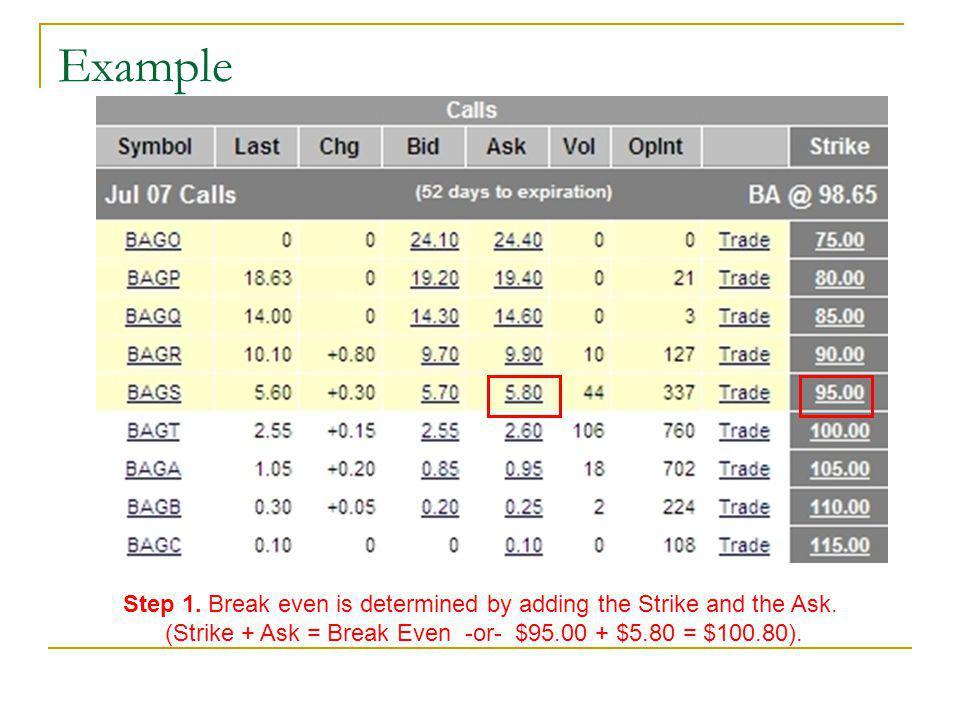 Option Strike Price Chooser (Excel) Excel updates Ask column now auto updates