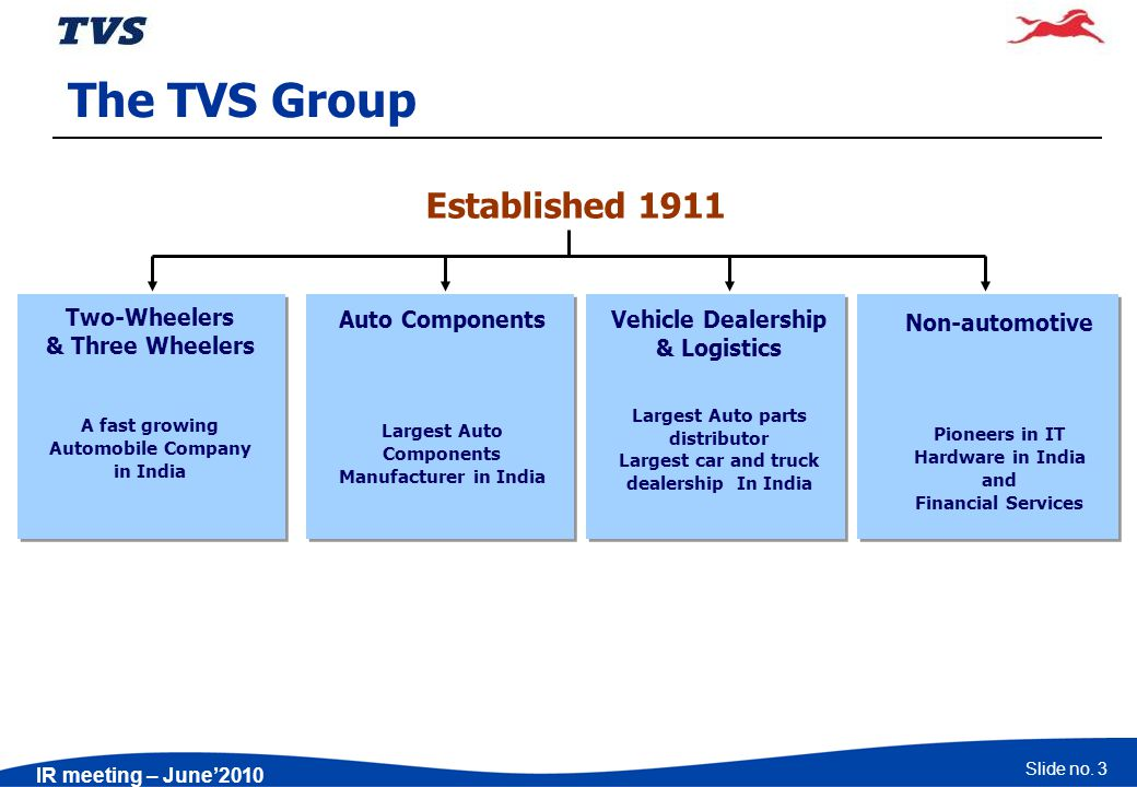 Slide no. 3 IR meeting – June2010 Established 1911 Two-Wheelers & Three Wheelers A fast growing Automobile Company in India Non-automotive Pioneers in