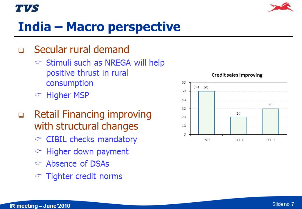 Slide no. 7 IR meeting – June2010 India – Macro perspective Secular rural demand Stimuli such as NREGA will help positive thrust in rural consumption