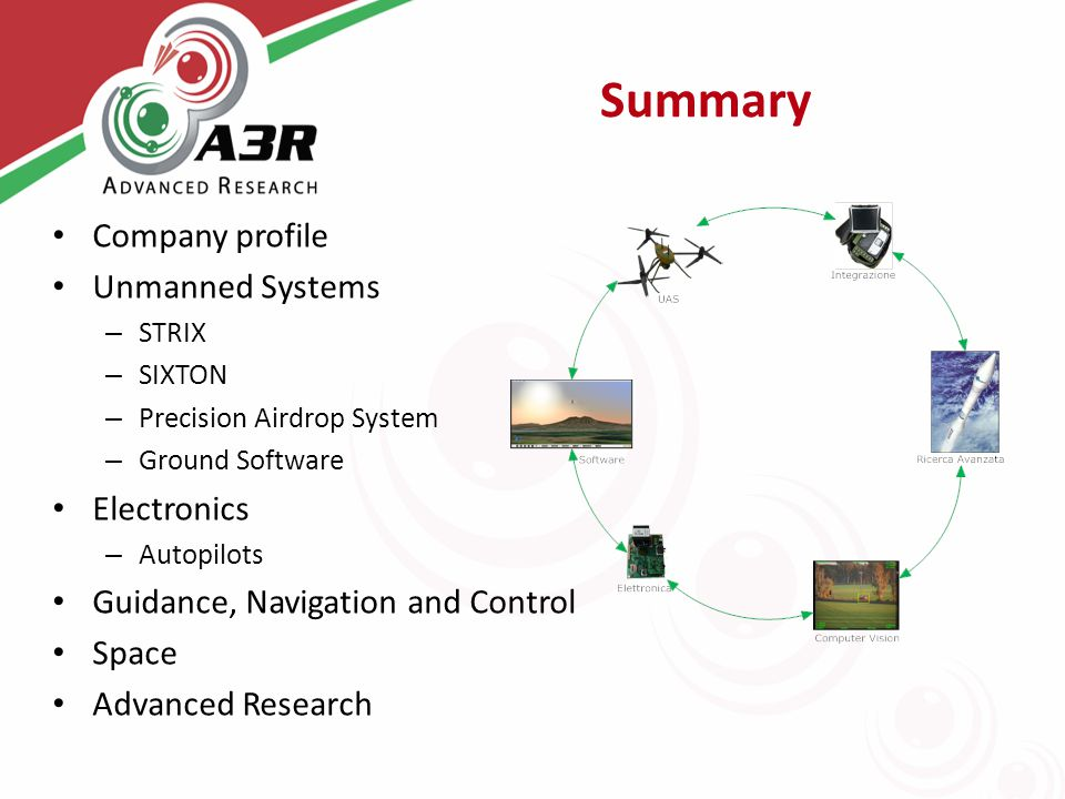 Navigation Mainly applied to UAV systems Sensor Fusion – Inertial sensors – Magnetic sensors – GNSS – Air data sensors Techniques – Extended Kalman Filtering (UD Filtering) – Adaptive Kalman Filtering A3R AHRS software implemented on Eclipse by Flybox (Microel)