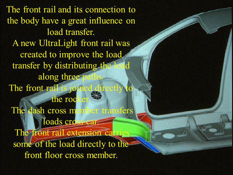 Make the UltraLight lighter... Problem: Reduce the mass of the front rail and maintain axial capacity. Drive through the CARS 2005 model to make requi