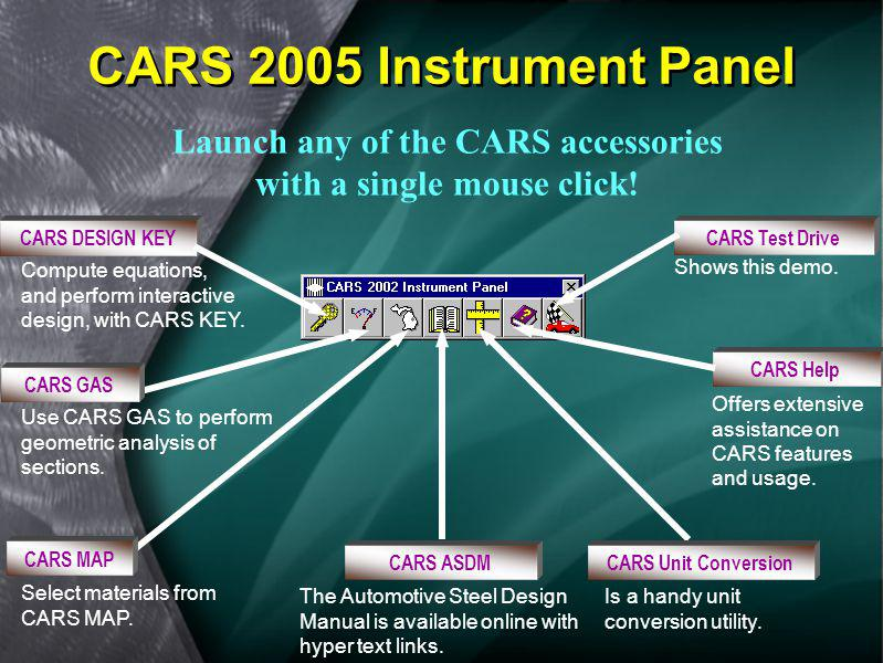 Why should you drive CARS 2005? uCARS solves complex design problems and increases speed and accuracy of the design process. uReduces the possibilitie