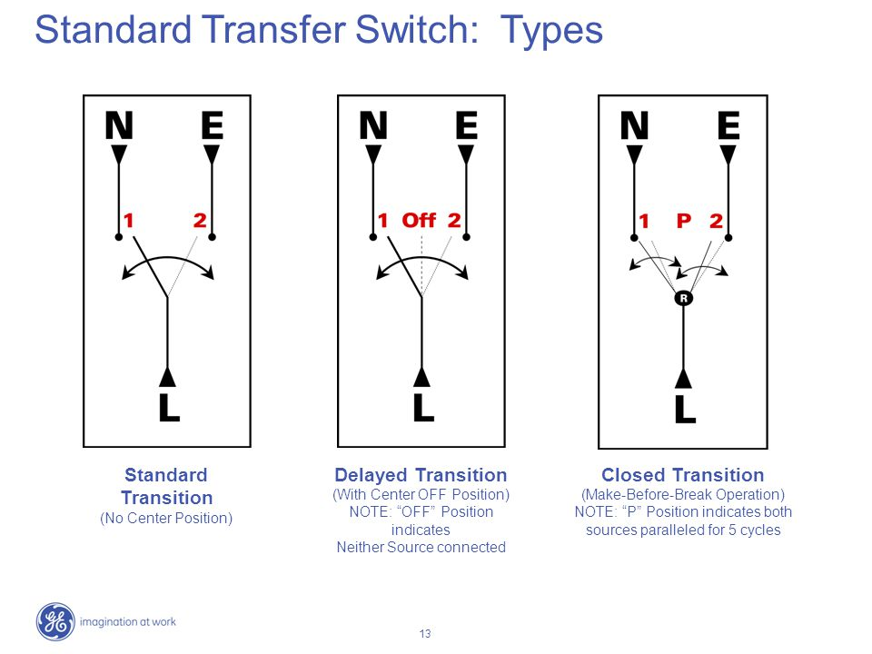 13 Standard Transition (No Center Position) Delayed Transition (With Center OFF Position) NOTE: OFF Position indicates Neither Source connected Closed