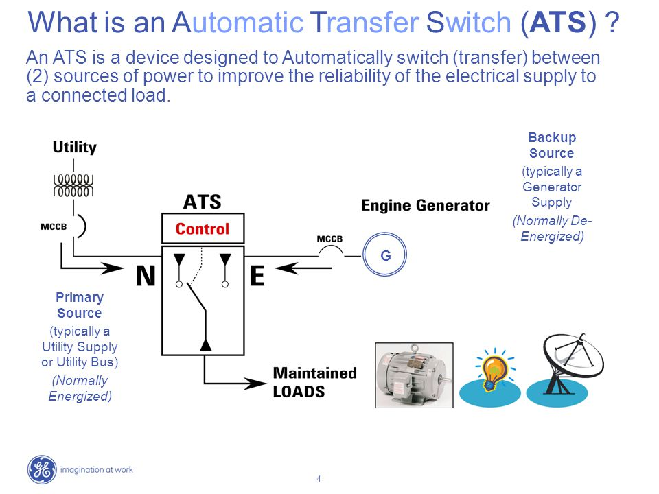 4 G What is an Automatic Transfer Switch (ATS) ? An ATS is a device designed to Automatically switch (transfer) between (2) sources of power to improv