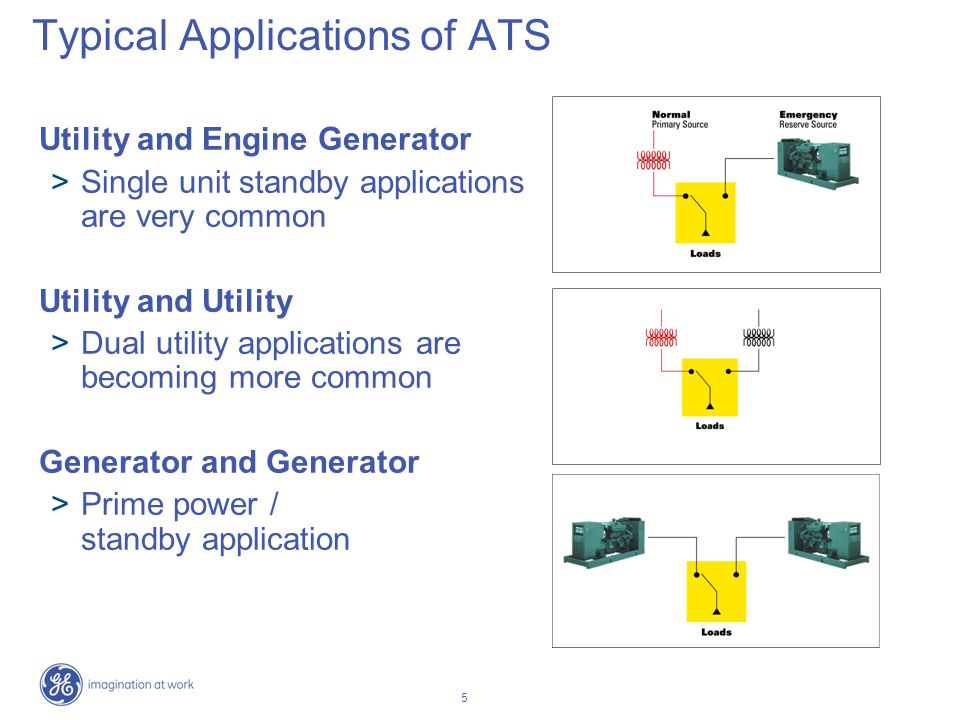5 Typical Applications of ATS Utility and Engine Generator Single unit standby applications are very common Utility and Utility Dual utility applicati