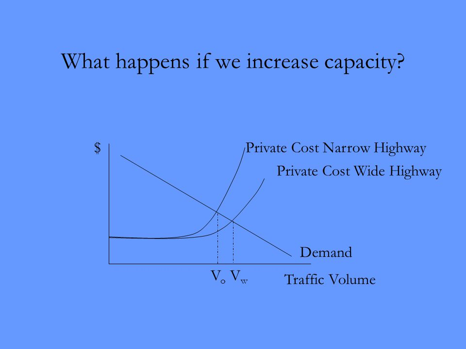 What happens if we increase capacity.